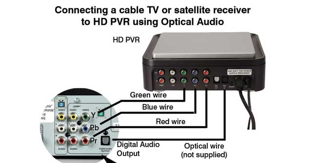Hauppauge support   hd pvr 2 and colossus 2 hd video recorders.