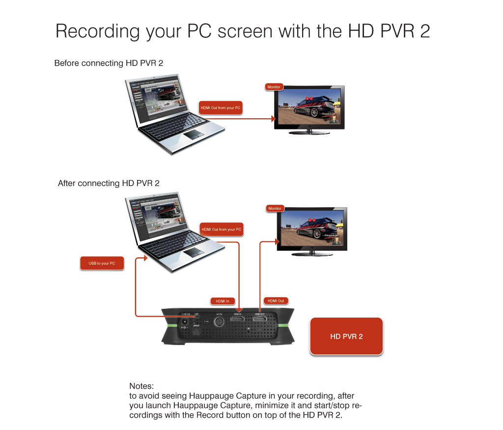 Recording your PC screen