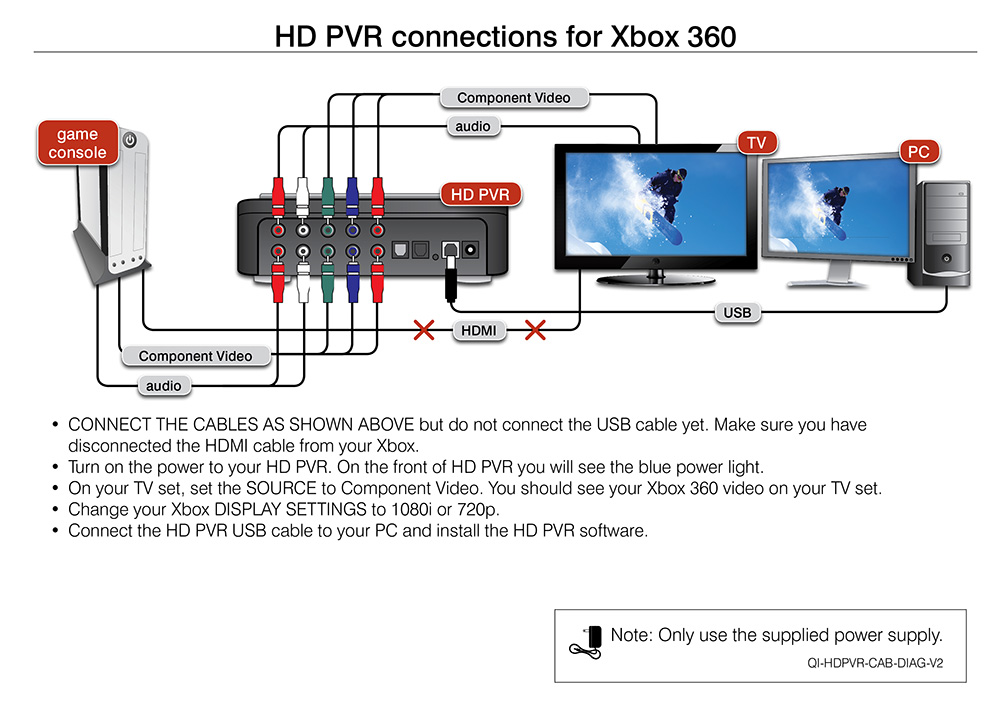 hdpvr_diagram xbox diagrams 800504 xbox 360 headset wiring diagram xbox 360  at reclaimingppi.co