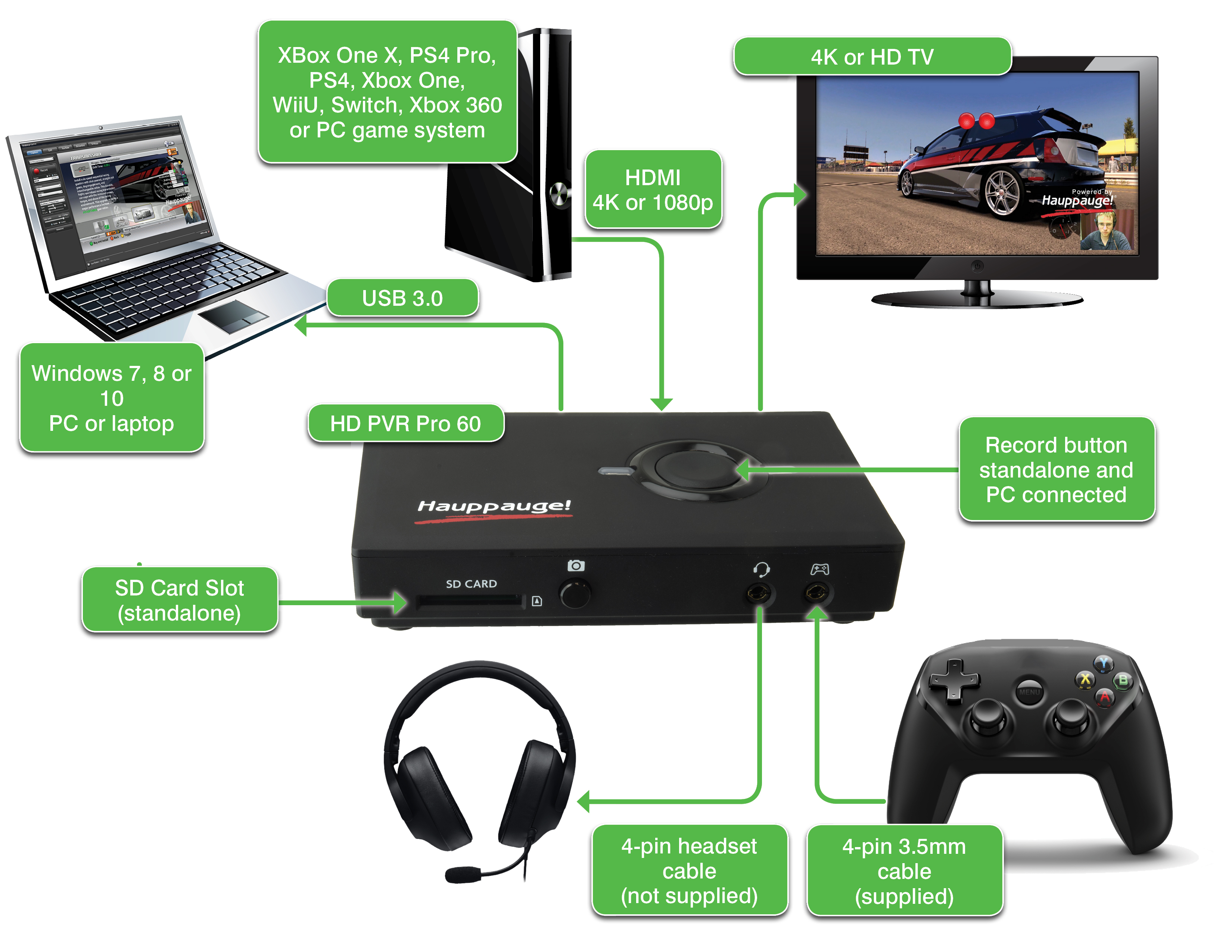HD PVR Pro 60 connection diagram